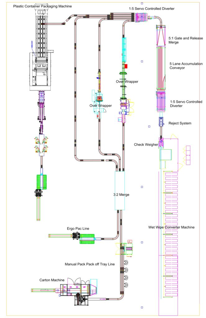 Industrial automation product handling system